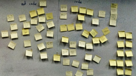 Agile sticky notes software for Scrum